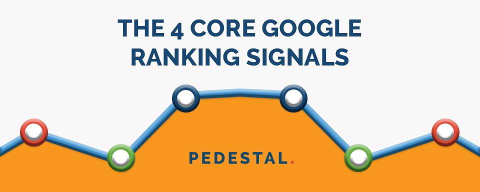 Ranking Signals Google SEO