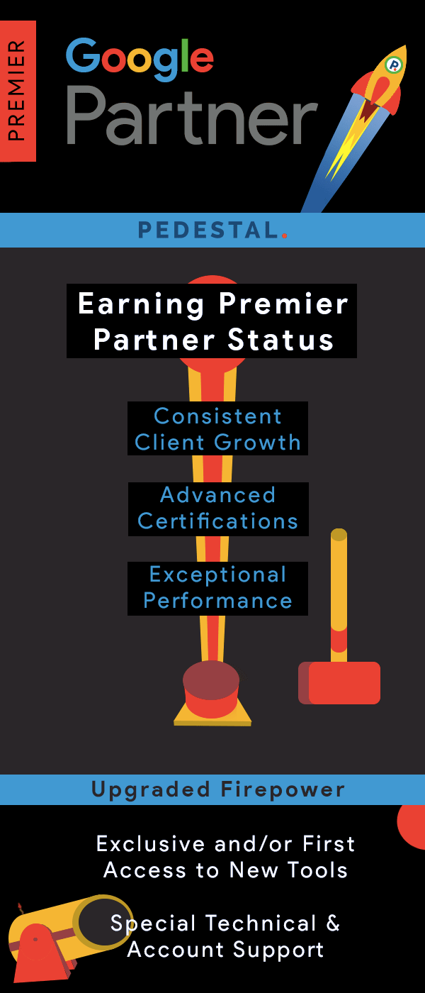 Infographic Google Premier Partner