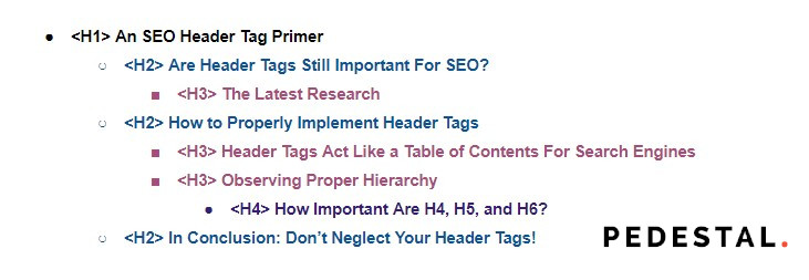 Header Tag Structure For SEO