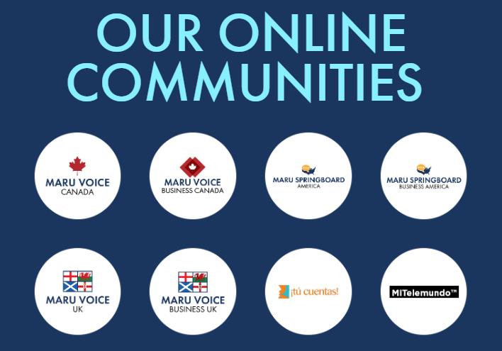 Maru/Blue Respondent Survey Communities